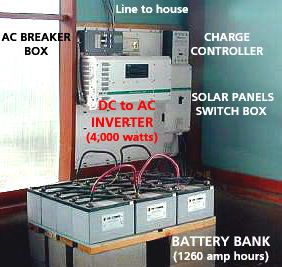 Solar Panel Battery Bank >> Solar Tutorial Batttery Bank And Charge Controller Wind Turbines