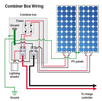 combiner_box step by step guide to installing a solar photovoltaic system solar panel diagram wiring at n-0.co