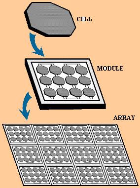 Photovoltaic Tutorial Understanding Solar Panel Features